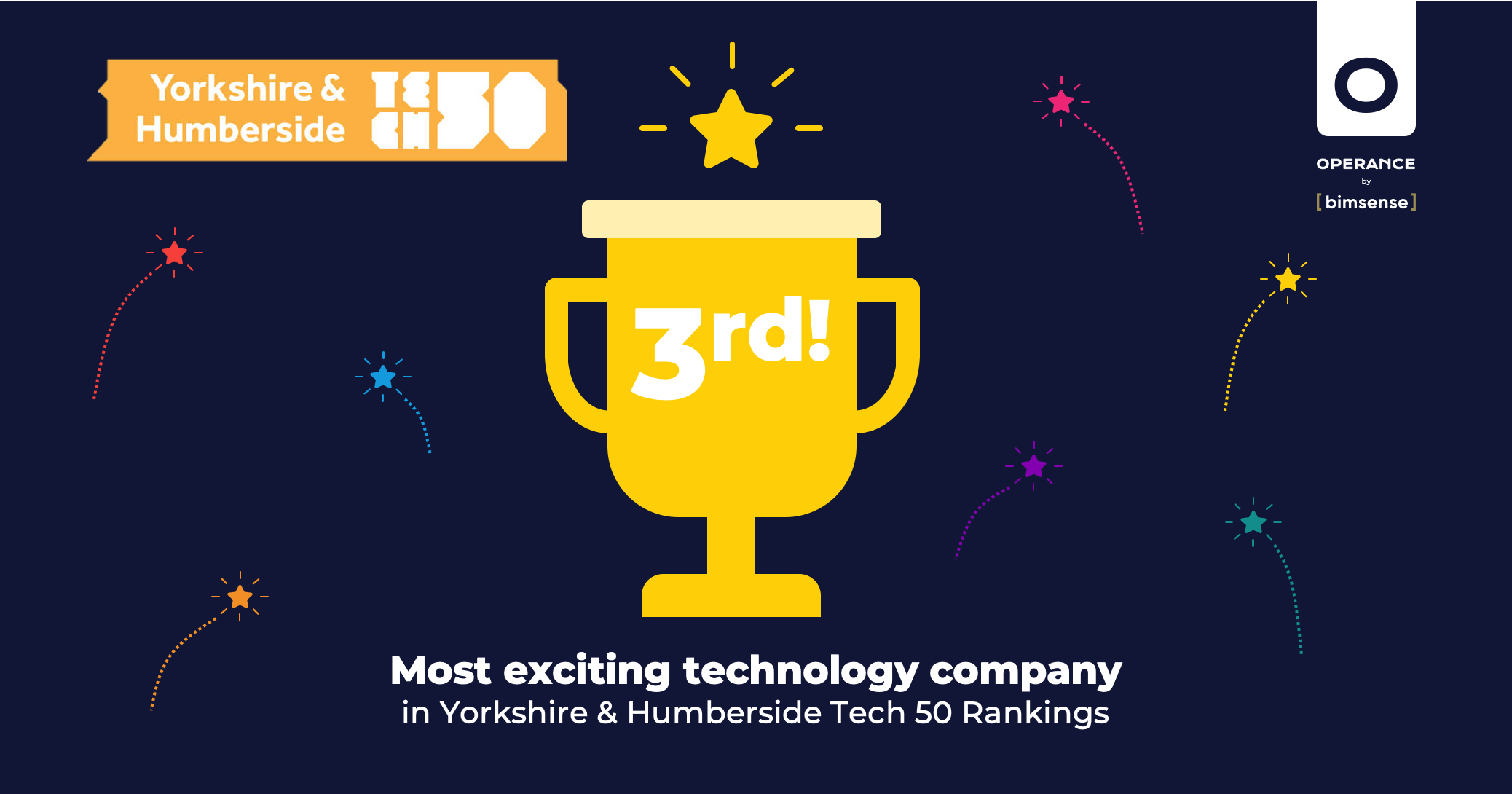 Operance Ranked 3rd Most Exciting Tech Company